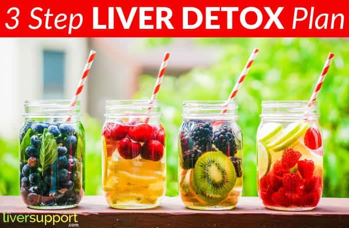 Liver Detox Simplified: 3 Step Liver Detox Plan